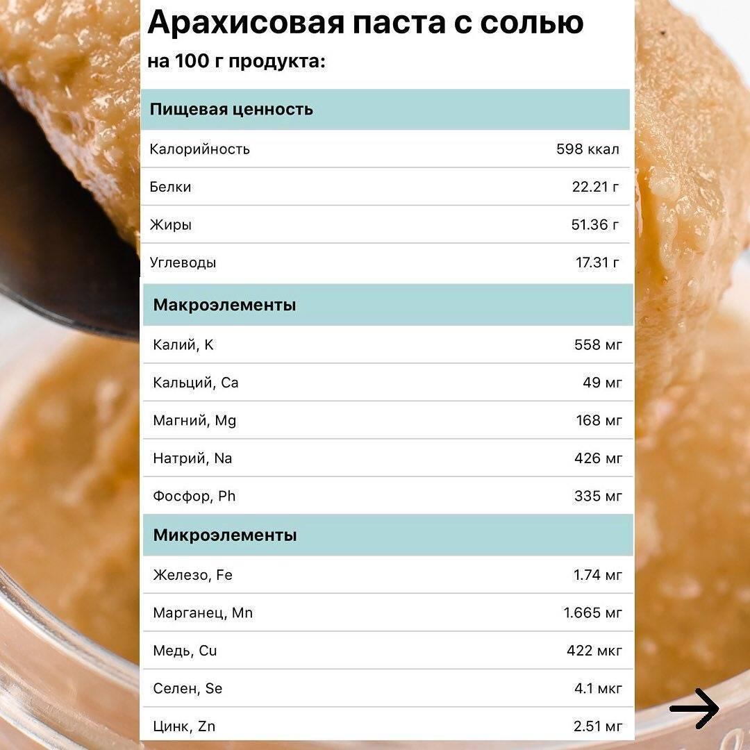 В домашних условиях: как приготовить арахисовую пасту