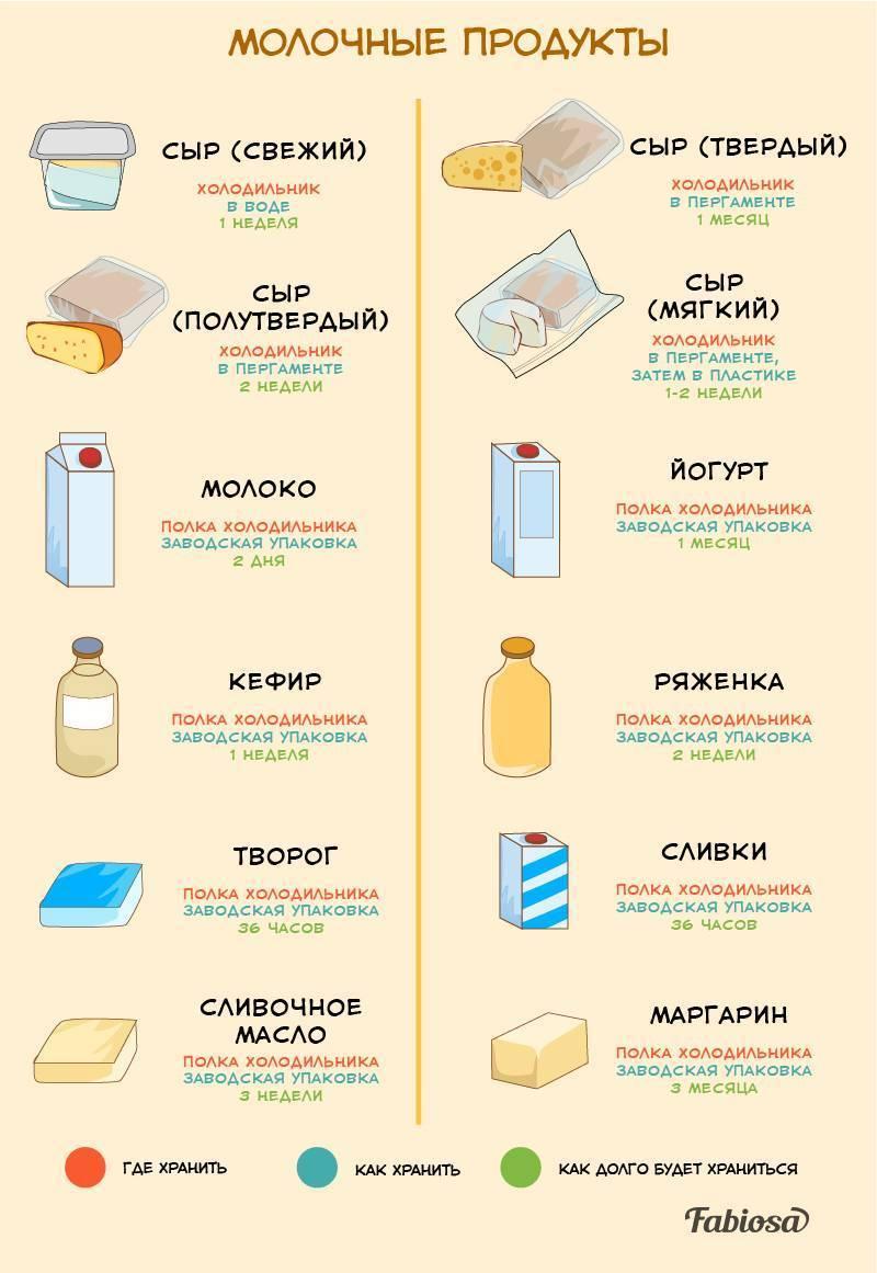 Сколько и как долго хранится кипяченое молоко в холодильнике