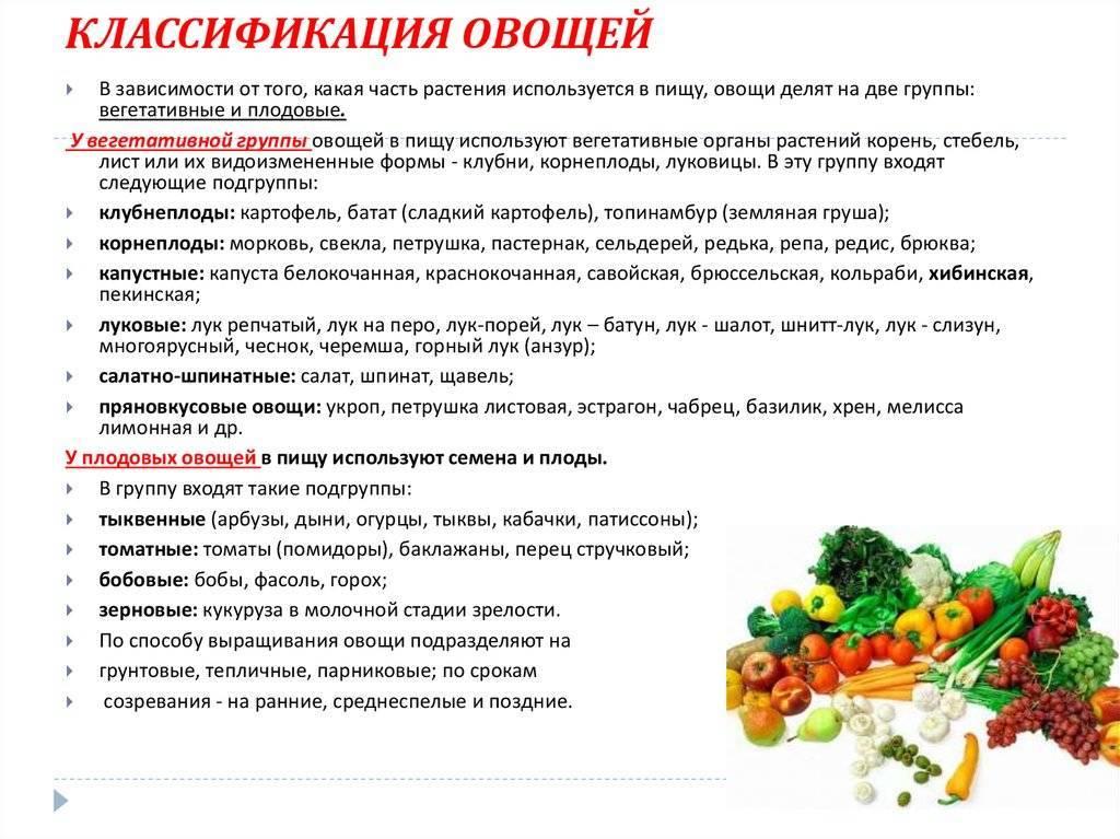 Маринование грибов, овощей и фруктов