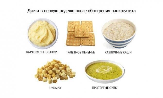 Что можно и что нельзя есть при панкреатите: список продуктов