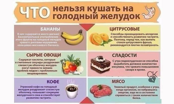 Фрукты при гастрите: какие можно есть с разной кислотностью желудка