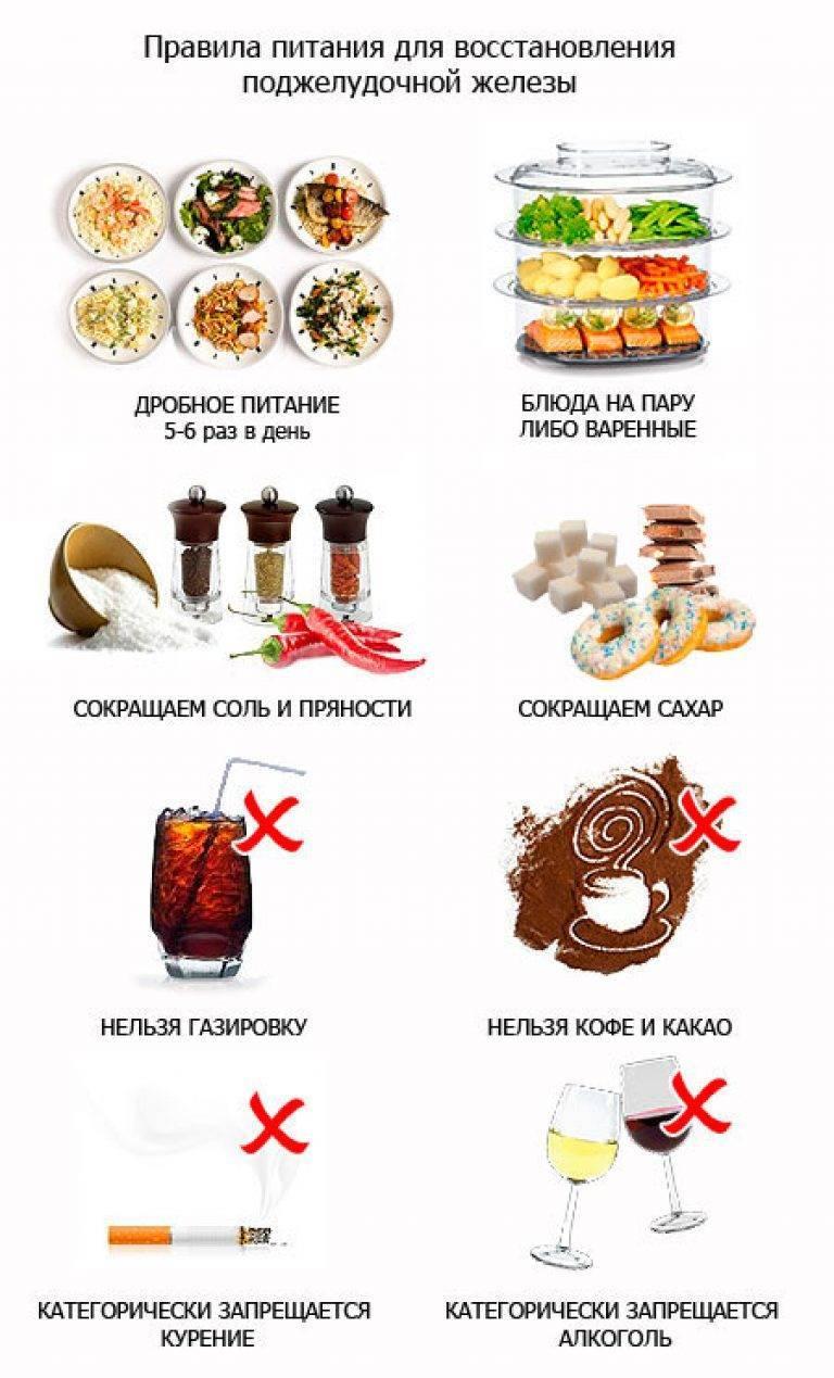 Какие орехи можно при панкреатите поджелудочной железы?