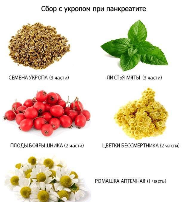 Основы правильного питания. можно ли есть миндаль при панкреатите и как его употреблять?