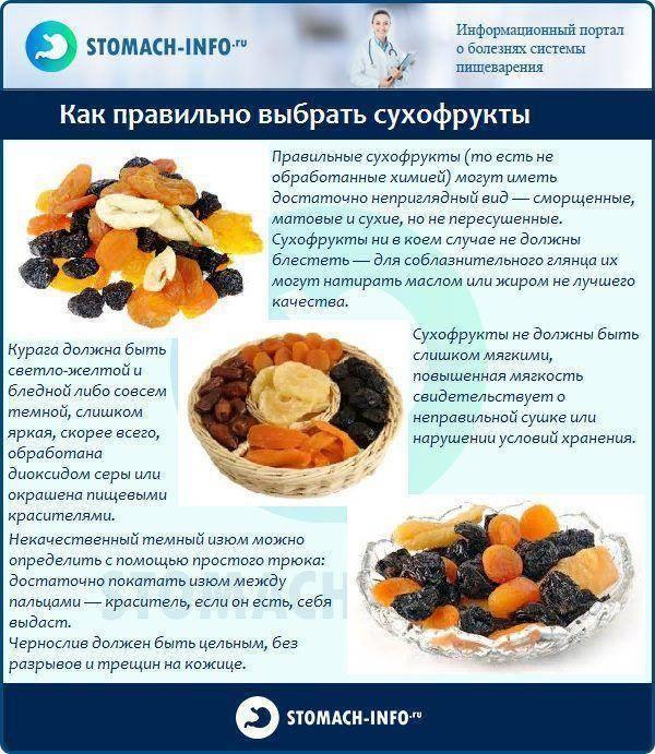 Диета при запорах у детей: продукты которые слабят кишечник