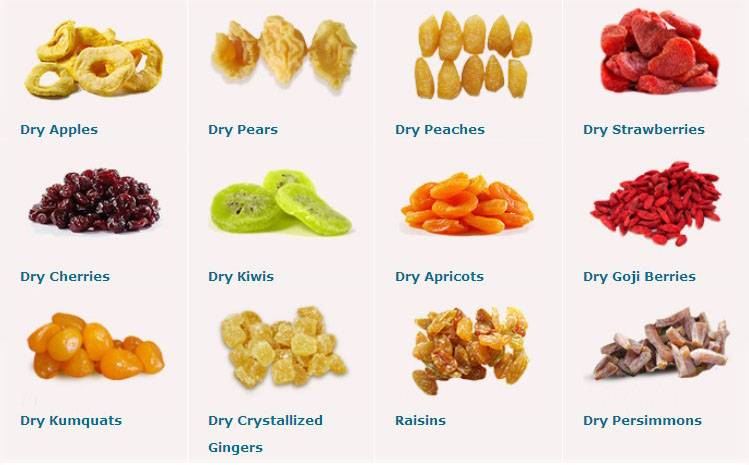 Сухофрукты – польза и вред при похудении, калорийность и состав