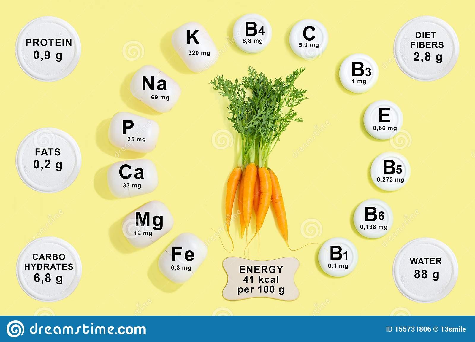 Витамины и минералы, которые содержатся в кедровых орехах