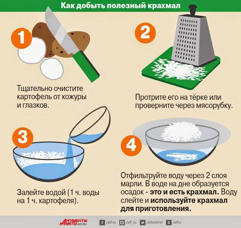 Как разводить крахмал для ванны