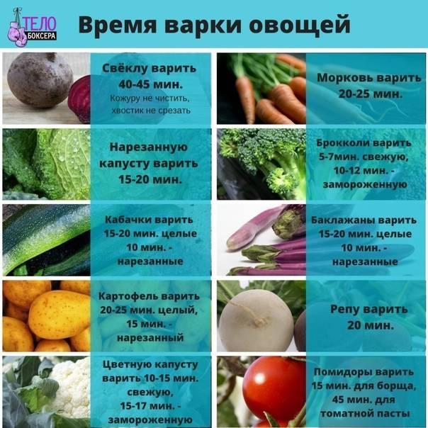 10 пикантных рецептов маринованных овощей