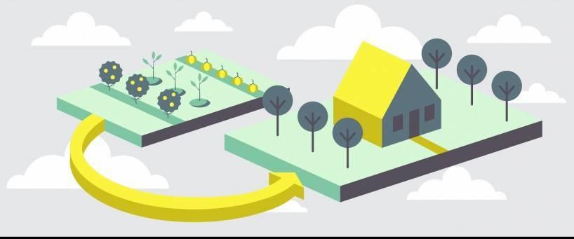 Виды разрешенного использования земельных участков
