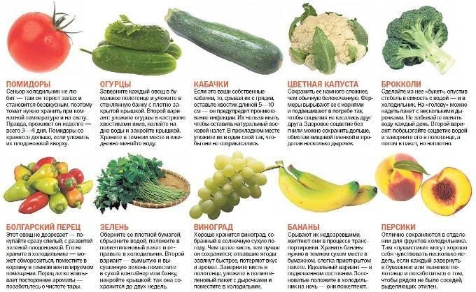 Консервирование и маринование овощей [1959 наместников а.ф. - консервирование плодов и овощей в домашних условиях]