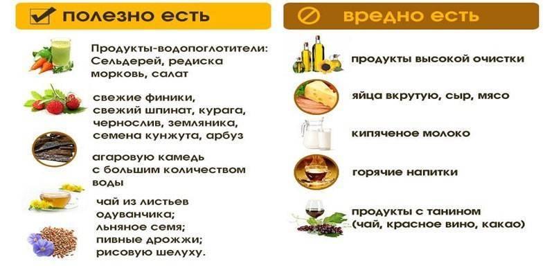 Полный список натуральных слабительных продуктов при запорах у взрослых