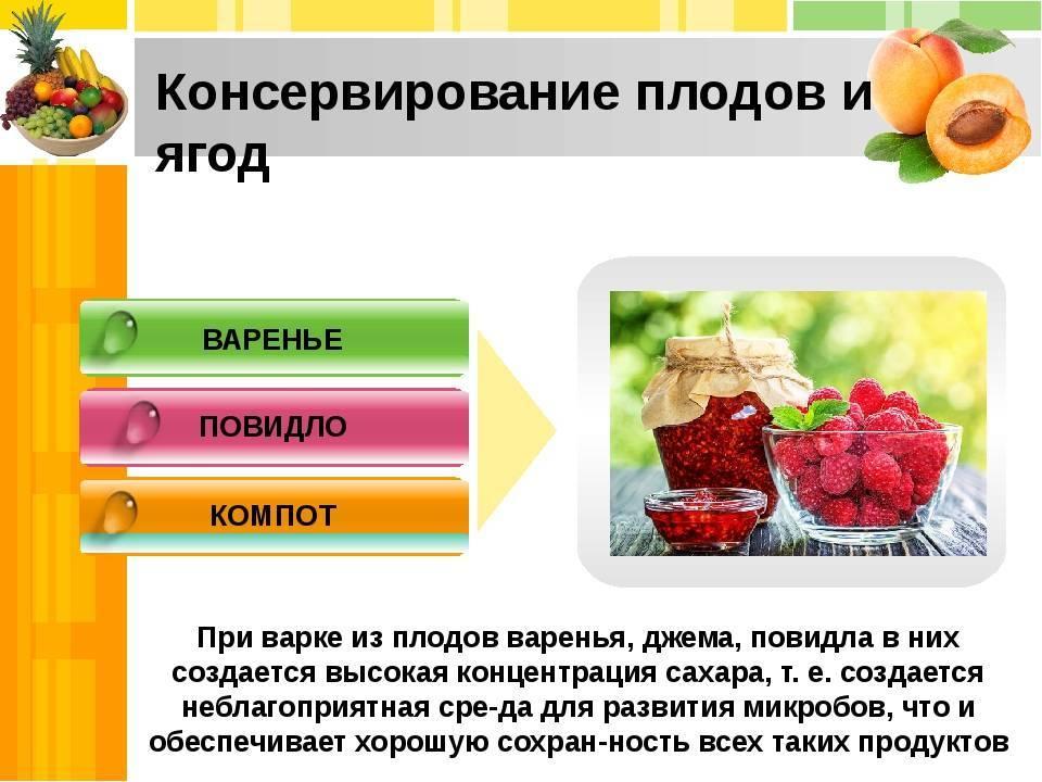 Консервирование с использованием сахара
