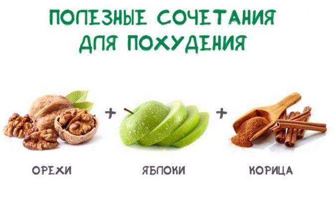 ✅ грецкий орех при похудении: можно ли от них поправиться и сколько лучше употреблять орехов во время диеты - tehnoyug.com