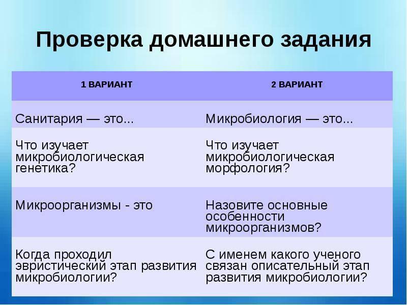 Презентация на тему общая микробиология классификация и морфология микроорганизмов физиология микроорганизмов иммунология