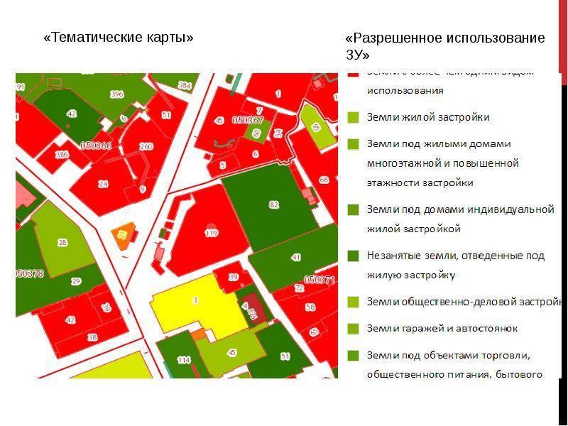 Как изменить целевое назначение земельного участка ?