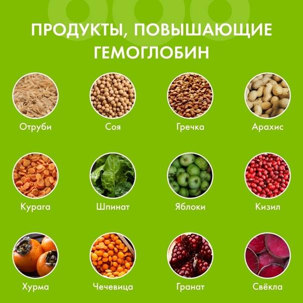 Сколько орехов в день для гемоглобина