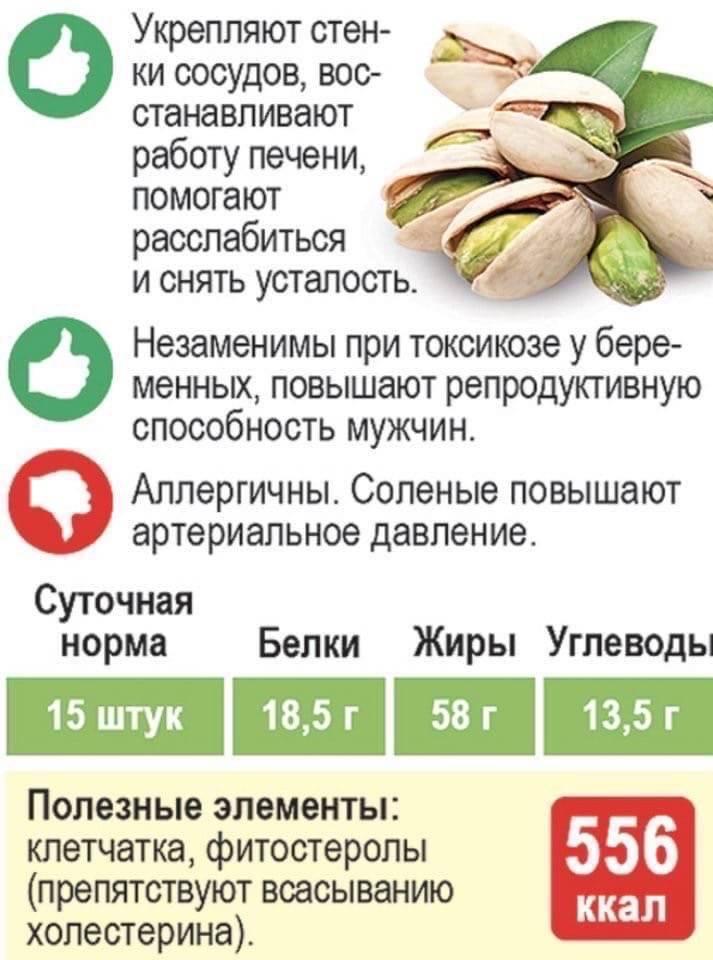 Как жарить кедровые орешки: на сковороде, в духовке, микроволновке