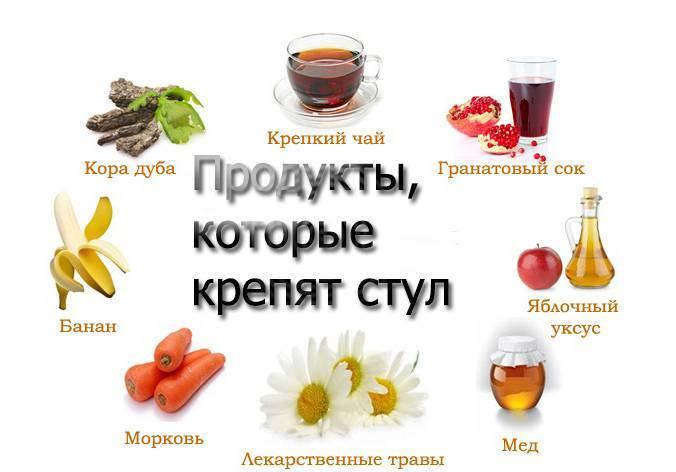 Продукты, которые способствуют запорам — будь здоров!