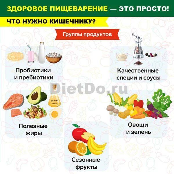 Какие продукты крепят стул у взрослого. какие продукты крепят, какие слабят?   здоровое питание