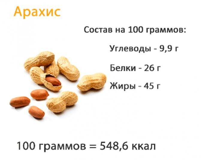 Жареный арахис. пошаговый рецепт сергея джуренко