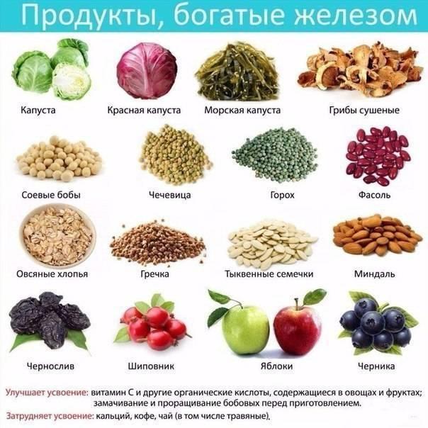 Смесь лимона меда и грецкого ореха для повышения гемоглобина