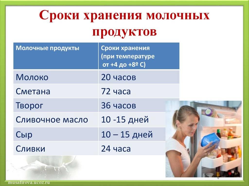 Миндальное молоко – польза и вред, а также рецепты с продуктом на ydoo.info