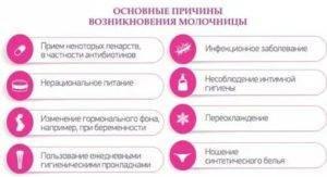 Правильное питание при молочнице: какие продукты исключить?