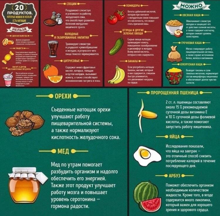 Свежие фрукты при гастрите и сухофрукты