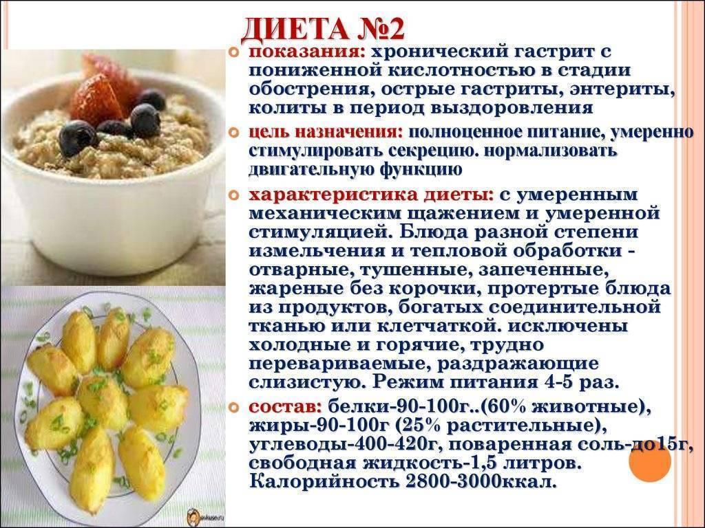 Орехи при гастрите: виды орехов при различных типах гастрита