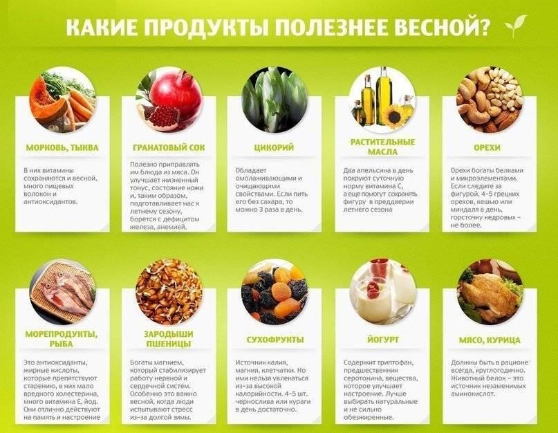 В чем польза миндаля при похудении? как употреблять орешки во время диеты и можно ли есть на ночь?