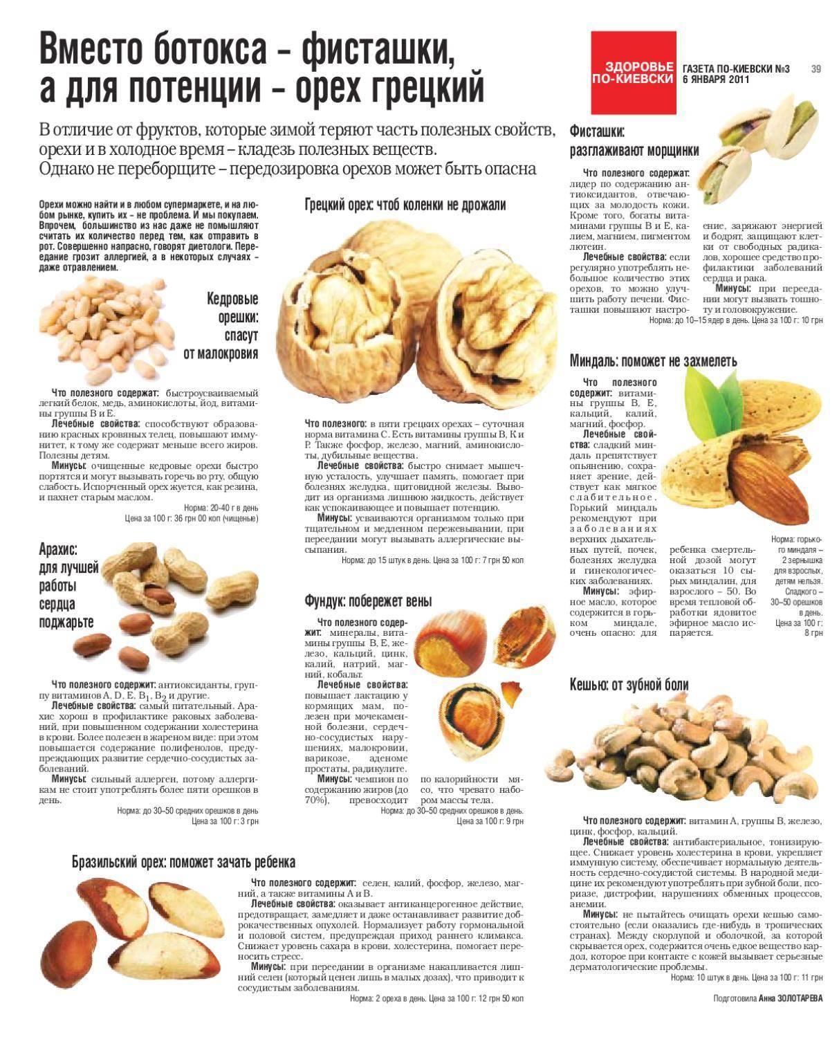 Сколько грецких орехов можно есть в день: суточная норма сколько грецких орехов можно есть в день: суточная норма