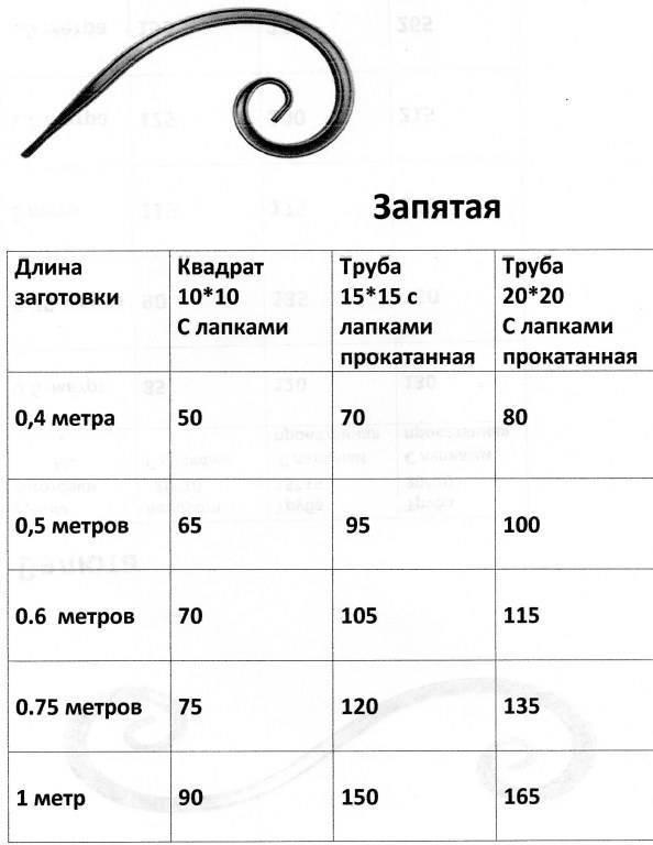 Шоковые цены! гречка подорожала почти на 50% - как в мелитополе за год поднялась цена на основные продукты (таблица)