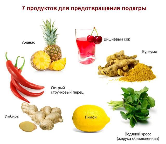 Диета при повышенной мочевой кислоте в крови (гиперурикемия) - medside.ru