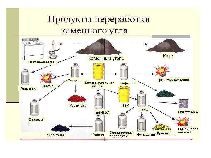 Как выбор упаковки товаров влияет на систему переработки отходов