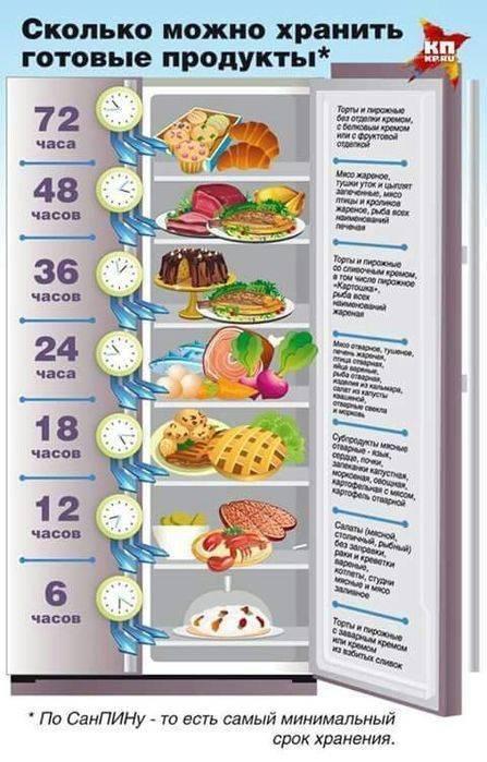 Как хранить молоко в домашних условиях, сроки годности натурального продукта, длительность хранения в замороженном виде