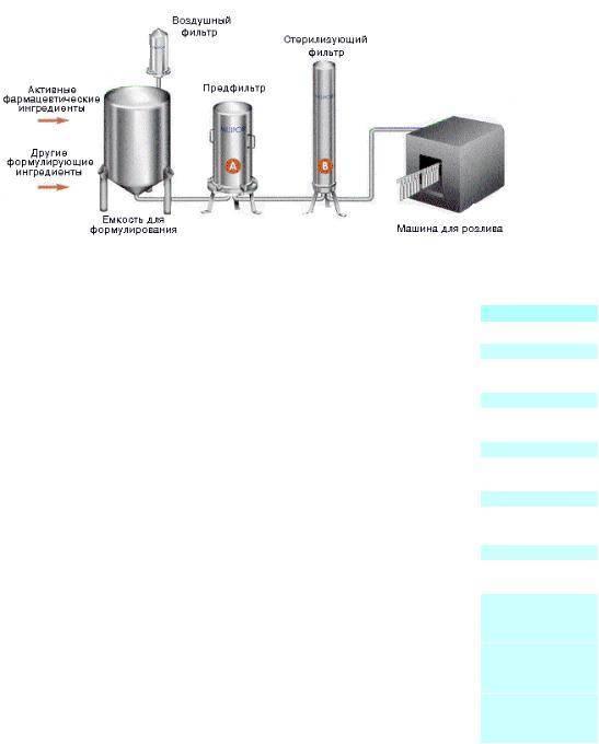 Передовые технологии фильтрации и водоподготовки