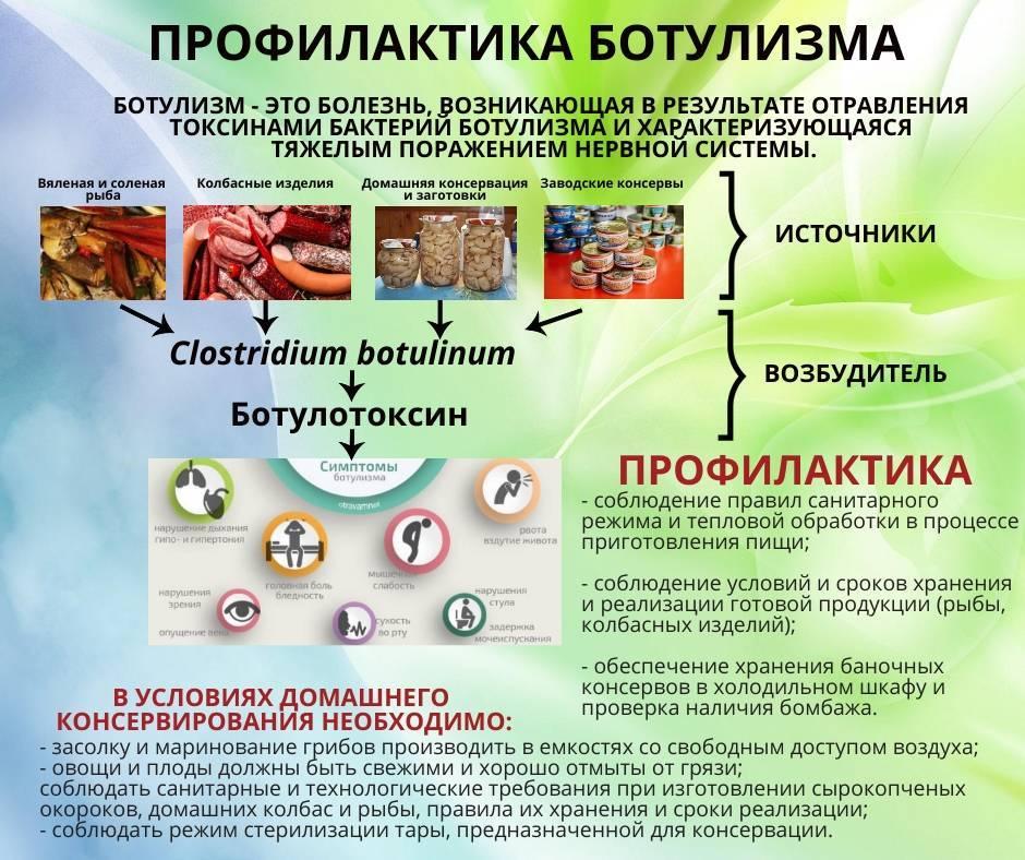 Пищевые продукты как источник вирусных инфекций « выпуск №9 « выпуски журнала — журнал «живые и биокосные системы»
