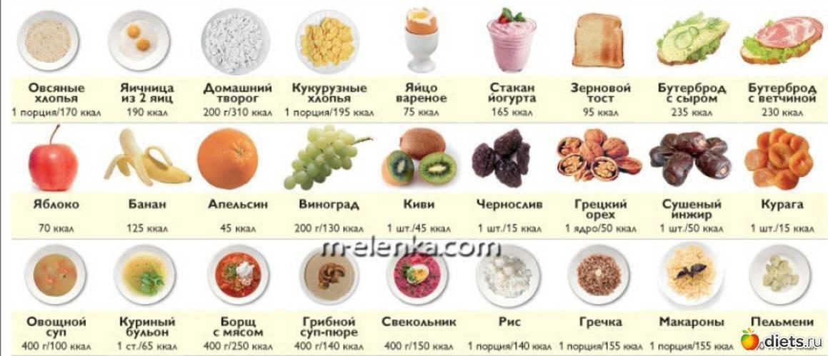 Орех макадамия при похудении: можно ли его кушать тем, кто хочет сбросить вес, когда употреблять запрещено, а также кбжу на 100 грамм и рецепты