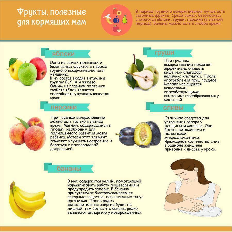 Миндаль при грудном вскармливании - когда и сколько вводить в рацион кормящей женщины?