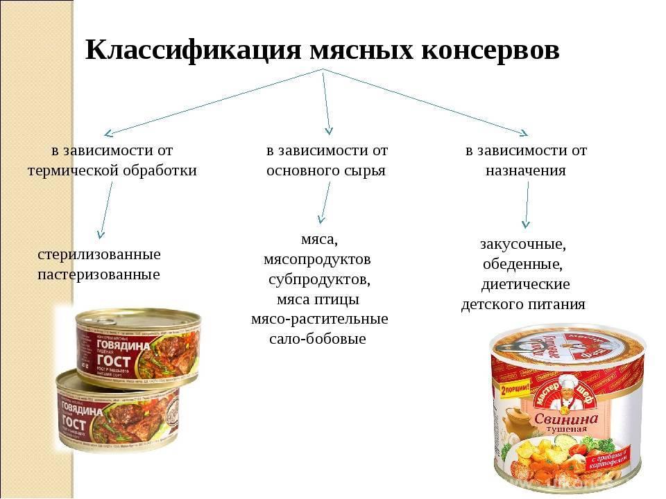 Технохимический контроль производства консервов