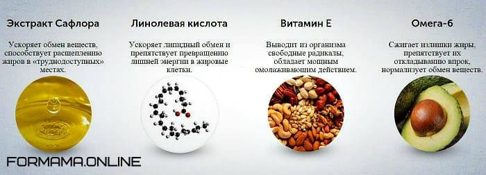 Кокосовое масло: польза для здоровья и вред