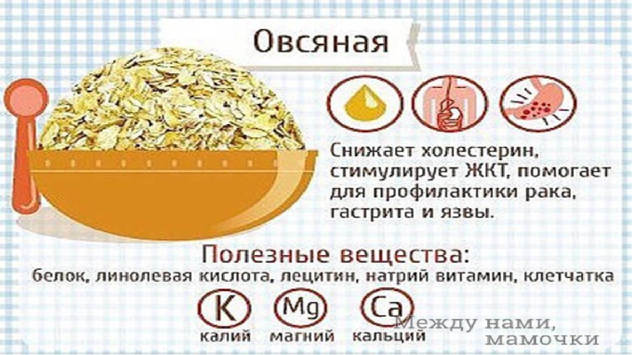 Как употребление миндаля влияет на уровень холестерина? Сколько этих орехов рекомендовано кушать?