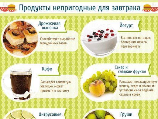 В какое время дня и как правильно есть очищенные грецкие орехи? норма потребления продукта