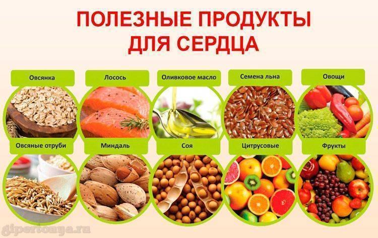 Диета для снижения холестерина: меню на неделю, таблица продуктов