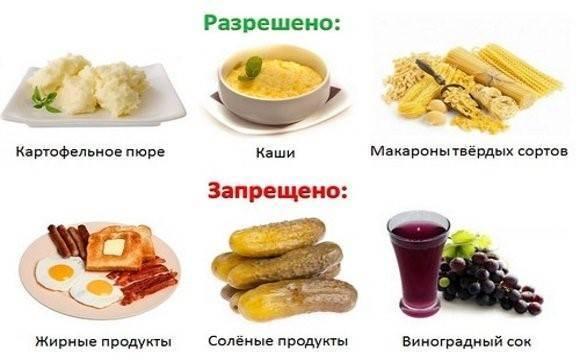 Разрешенные продукты при гастрите желудка с повышенной кислотностью