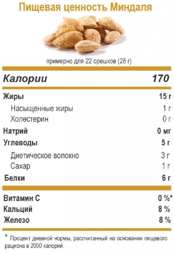 Бразильский орех – основной состав и свойства, польза и вред для организма