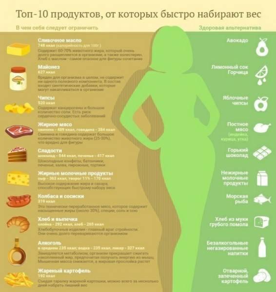 Все о свойствах миндаля и влиянии на вес: толстеют от него или нет?