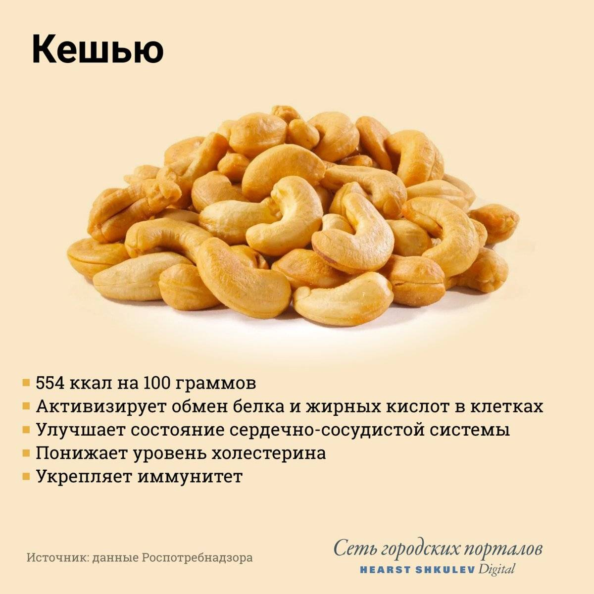 Кешью: сколько в день можно есть, какое количество нужно съесть детям, и польза и вред орехов для организма, суточная норма, полезные свойства и противопоказания