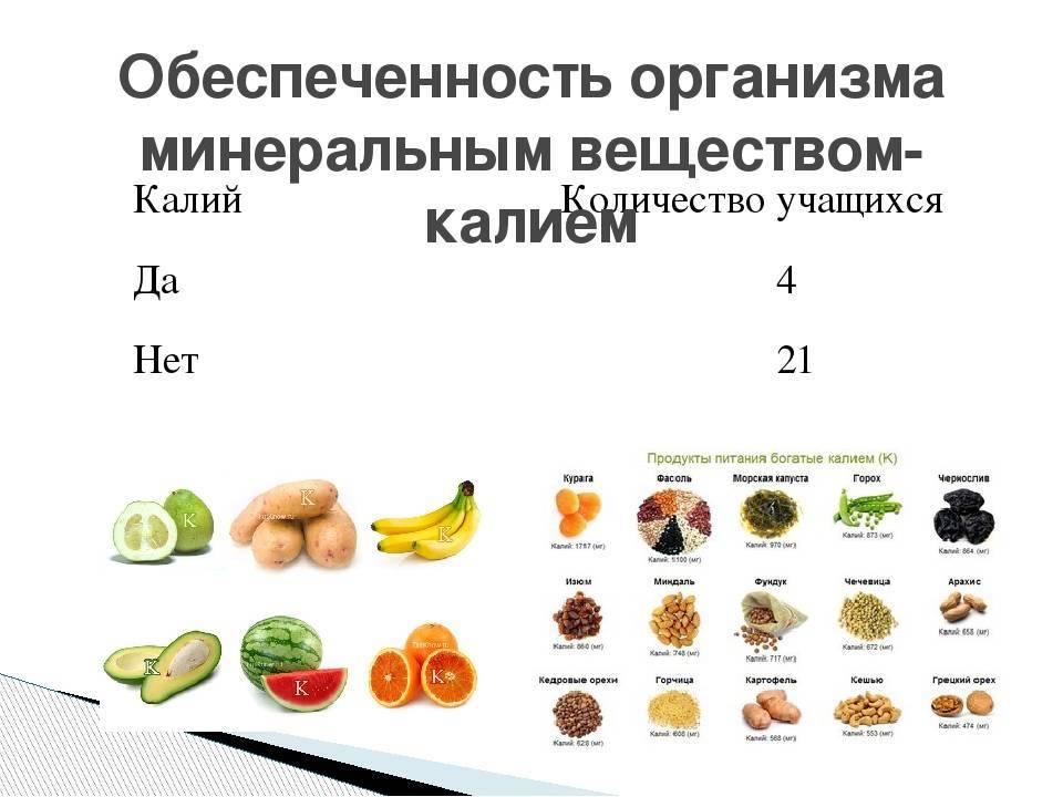 Орехи. полезные свойства. витамины и минералы. показания. кому противопоказаны. питательная ценность. как выбрать. как хранить. где использовать.