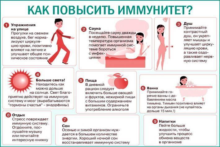 Как укрепить иммунитет летом? - медицинский портал eurolab